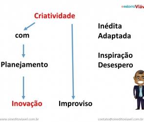 criatividade-e-inovacao-no-ambiente-de-trabalho